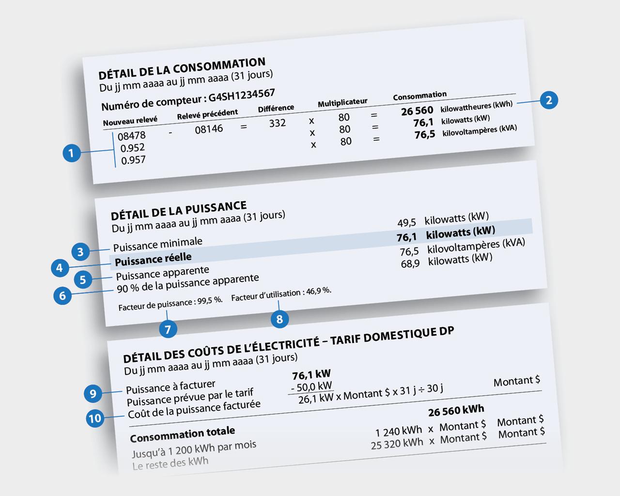 Comprendre les notions liées à la puissance   Hydro-Québec