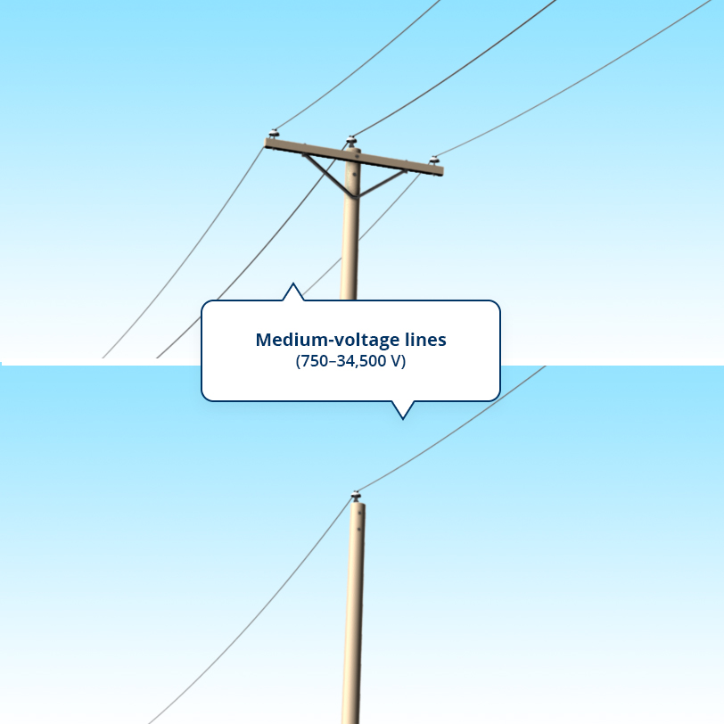 Residential Wiring Guide Quebec: Utility Pole Wire Identificationrh:artisanat-art.fr,Design