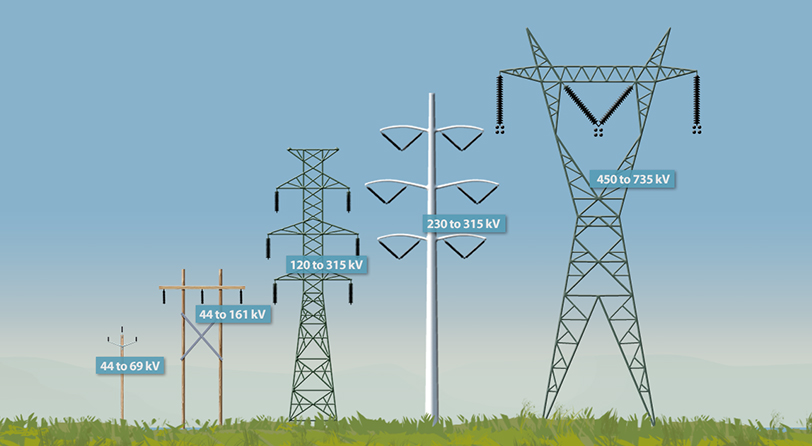 Watch out for power lines | Hydro-Québec